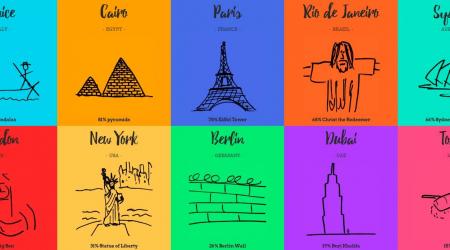 O que define a marca de uma cidade? Essa campanha achou a resposta